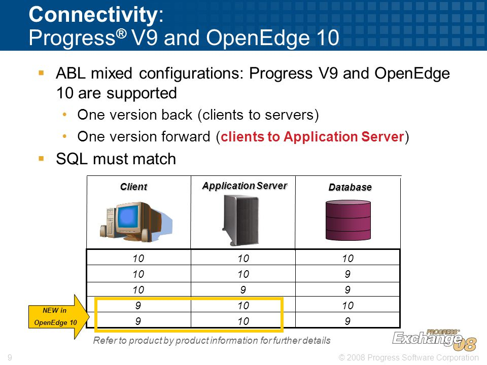 Connectivity: Progress® V9 and OpenEdge 10