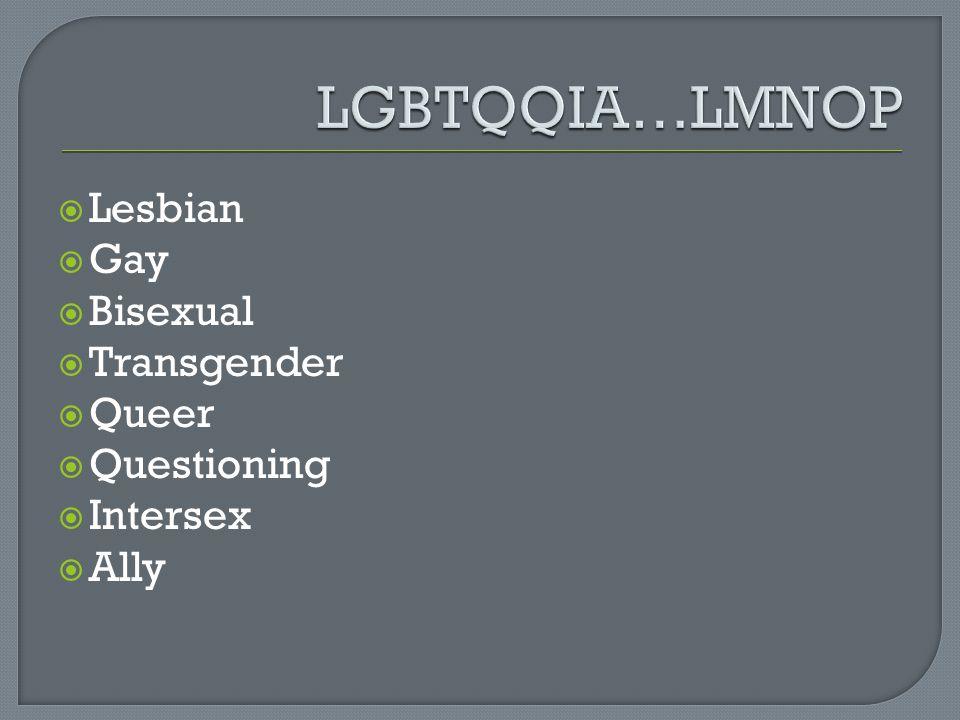 LGBTQQIA…LMNOP Lesbian Gay Bisexual Transgender Queer Questioning