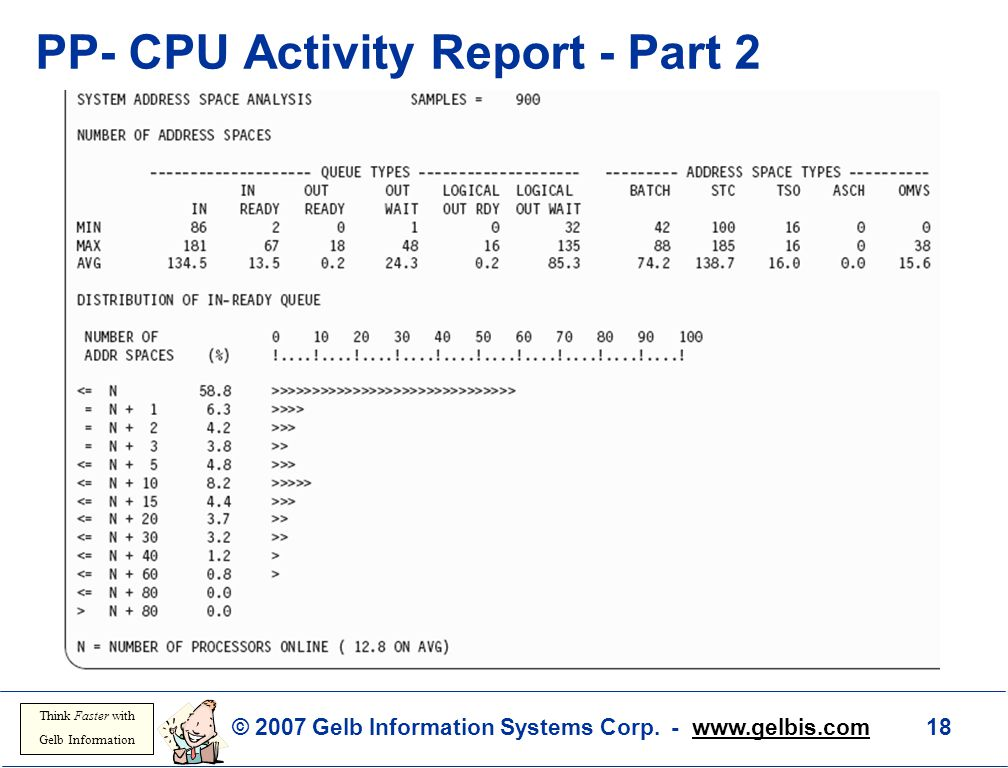 PP- CPU Activity Report - Part 2