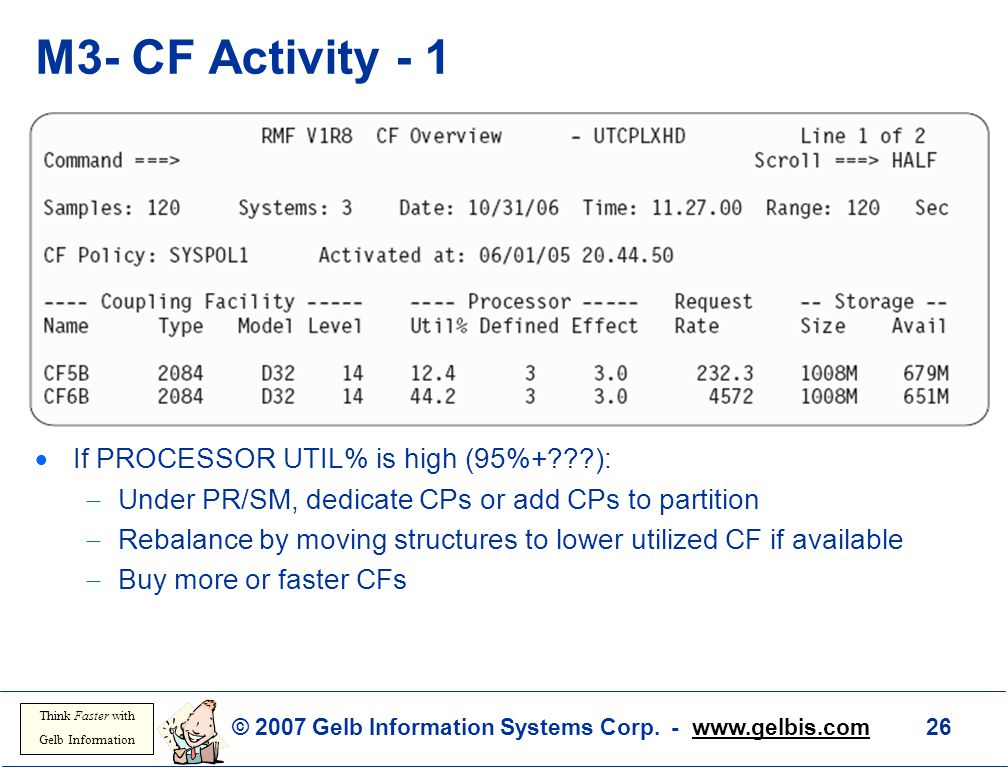 M3- CF Activity - 1 If PROCESSOR UTIL% is high (95%+ ):