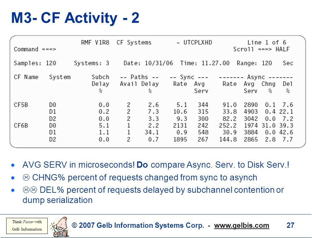 M3- CF Activity - 2 AVG SERV in microseconds! Do compare Async. Serv. to Disk Serv.!  CHNG% percent of requests changed from sync to asynch.