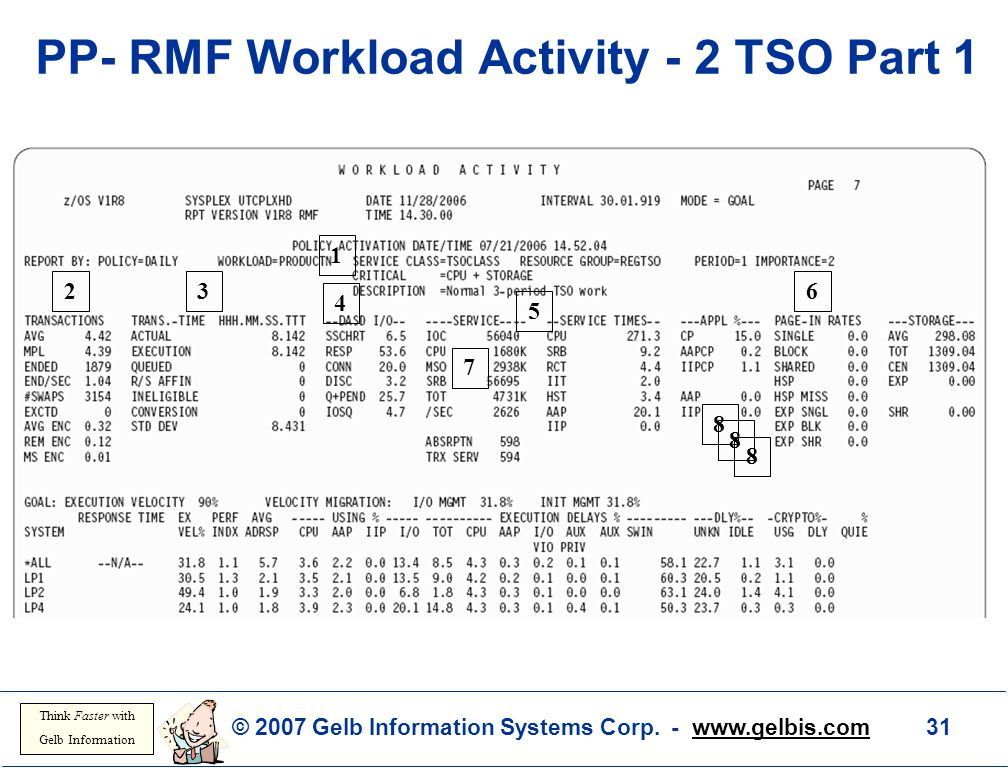 PP- RMF Workload Activity - 2 TSO Part 1