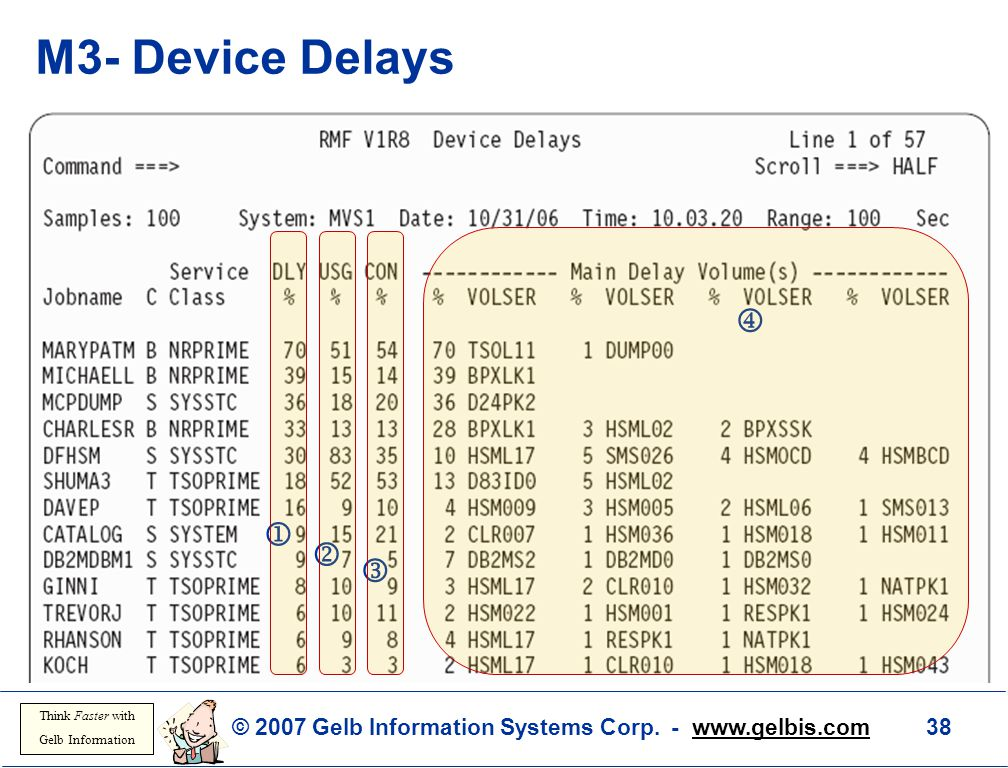 M3- Device Delays 
