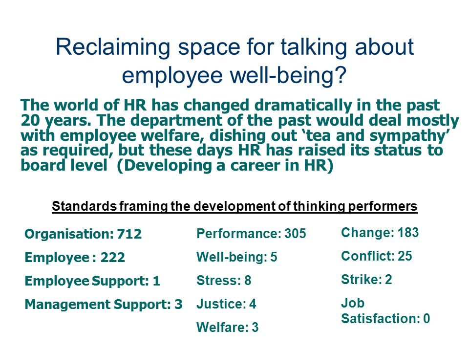 Reclaiming space for talking about employee well-being