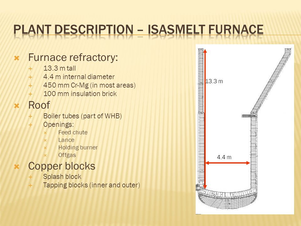 Plant Description – Isasmelt Furnace