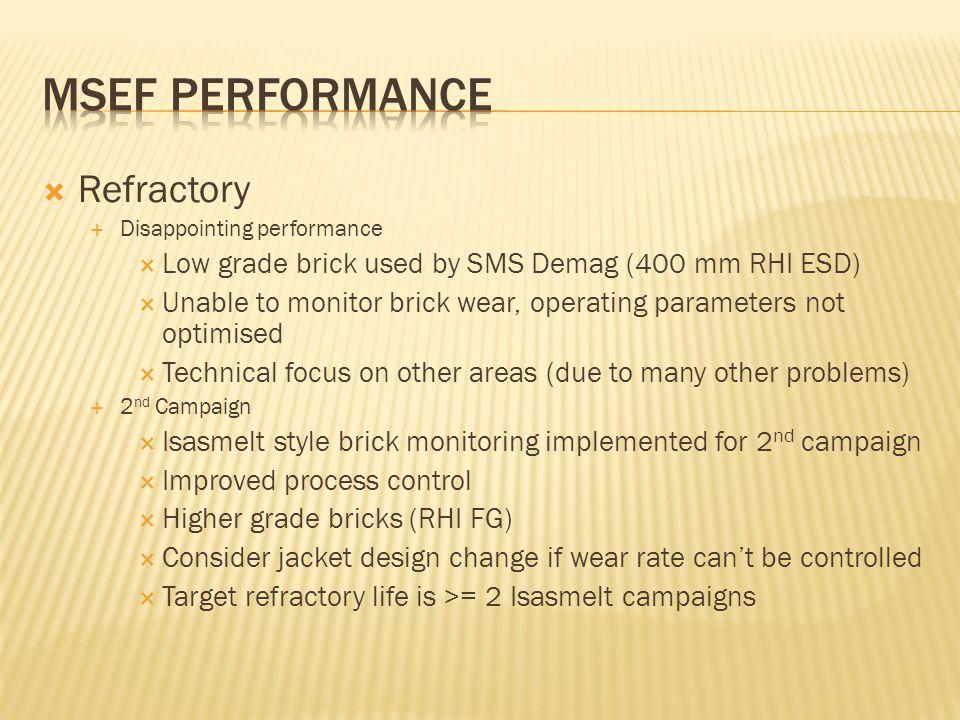 MSEF Performance Refractory