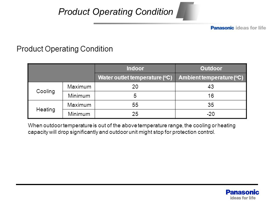 Product Operating Condition