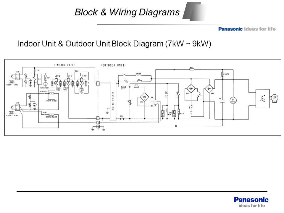 Block & Wiring Diagrams