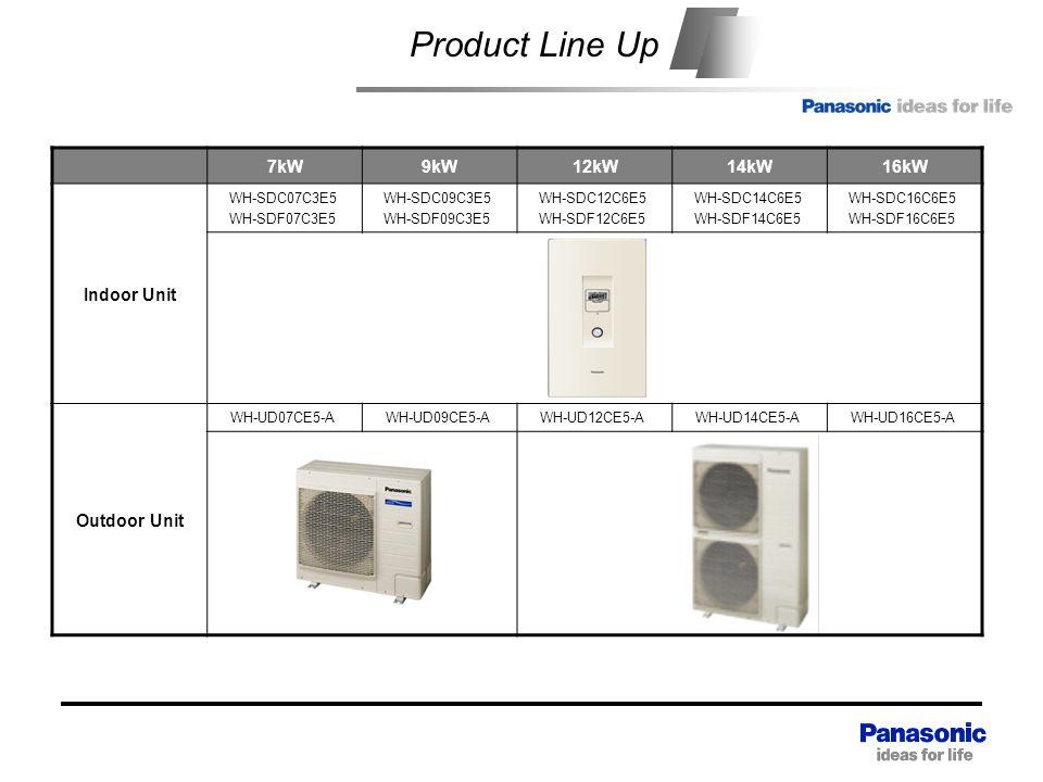 Content Product Line Up 7kW 9kW 12kW 14kW 16kW Indoor Unit