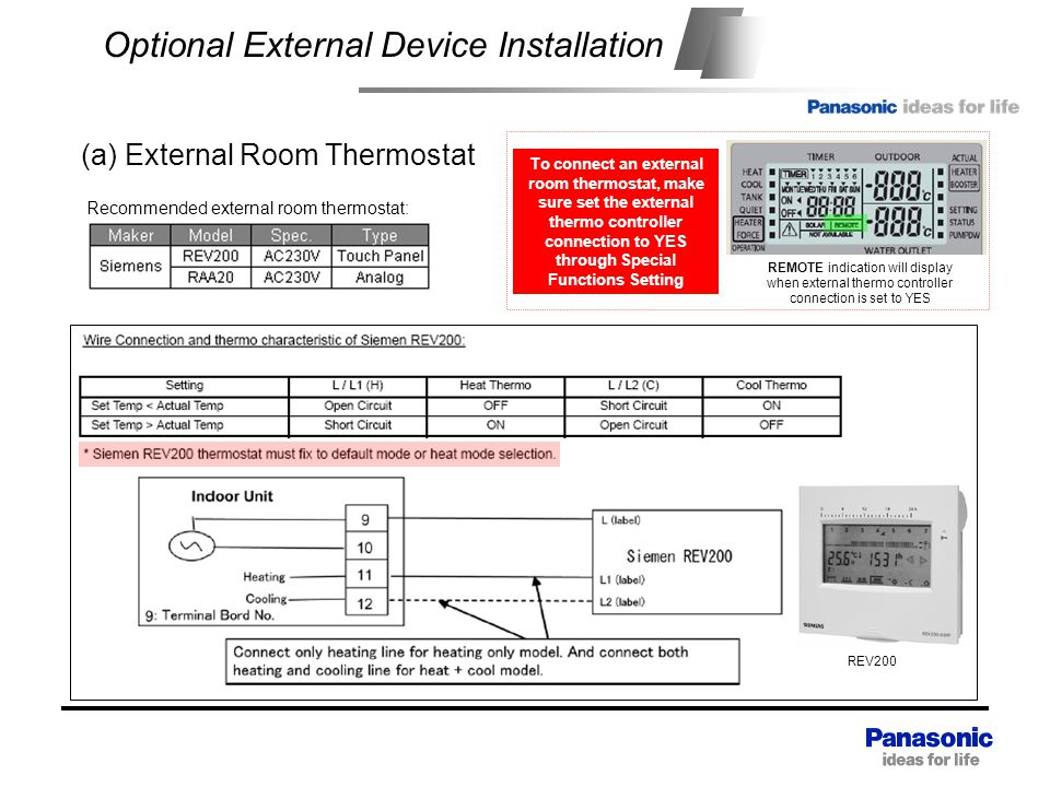 Recommended Thermostat Setting Thermostat Manual