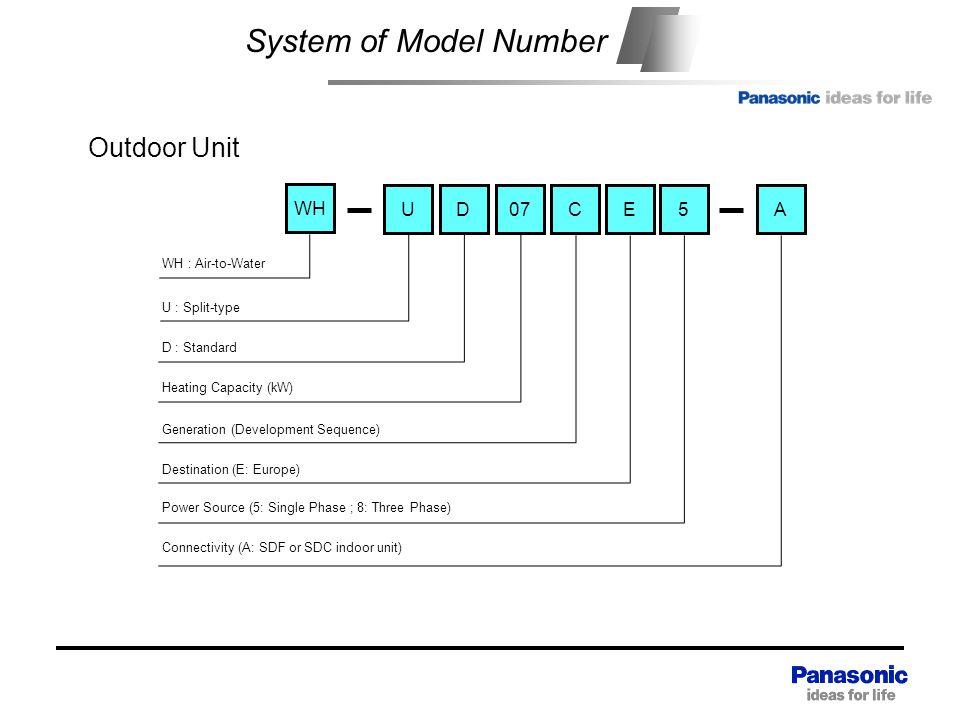 System of Model Number Outdoor Unit Heat exchange unit WH U D 07 C E 5