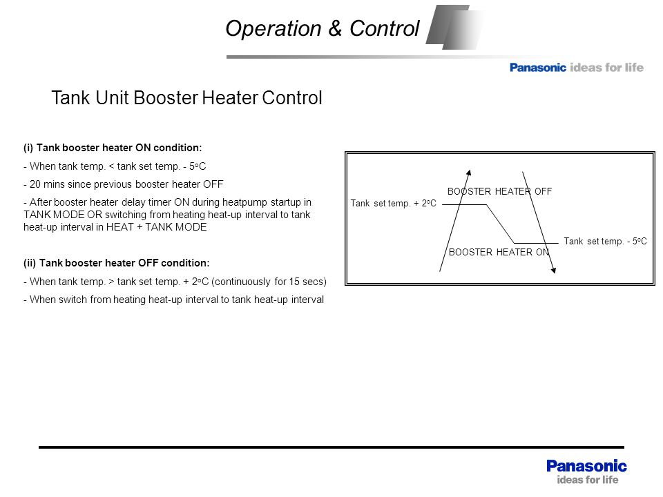 Operation & Control Tank Unit Booster Heater Control