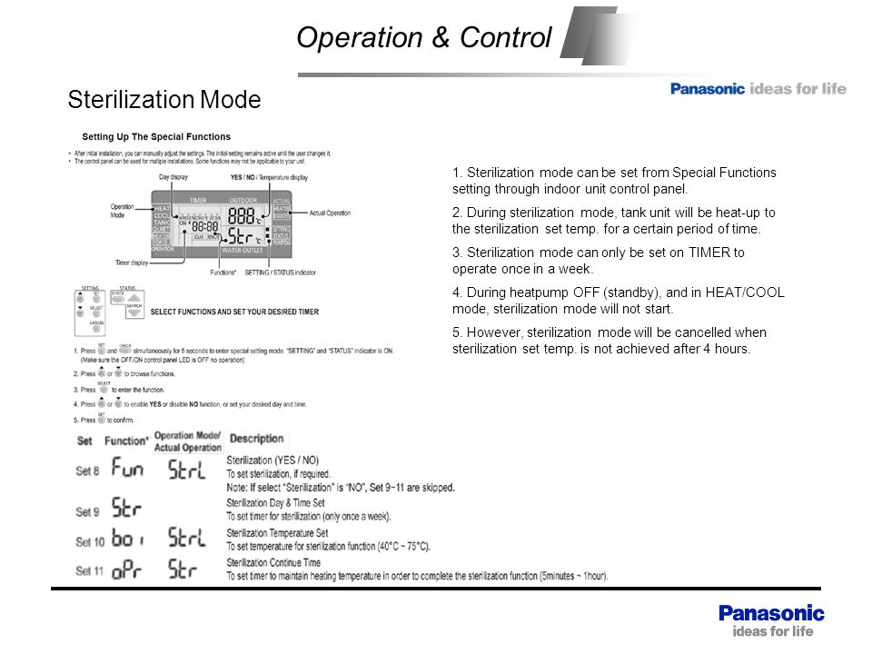 Operation & Control Sterilization Mode Legionella prevention
