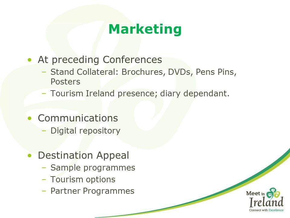 Marketing At preceding Conferences Communications Destination Appeal