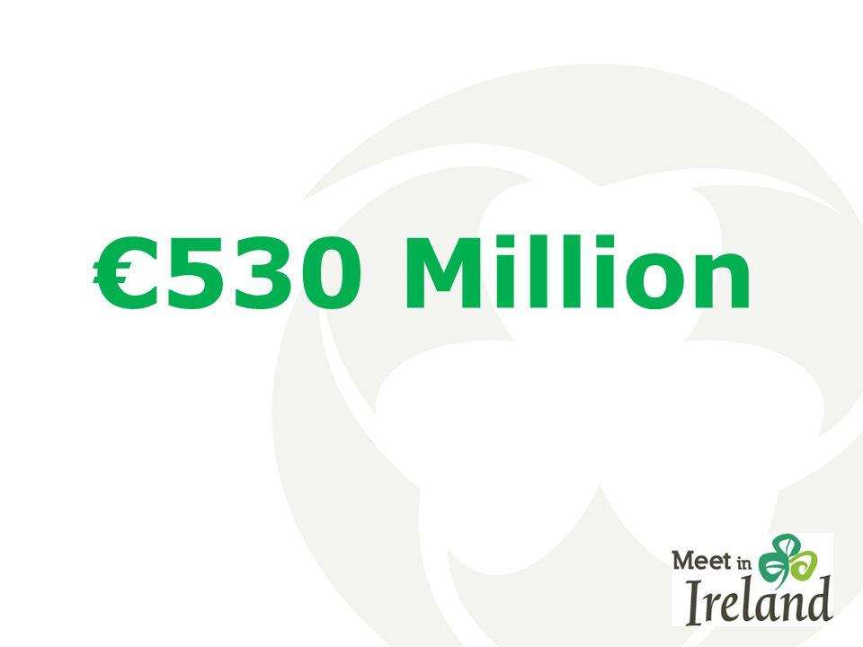€530 Million
