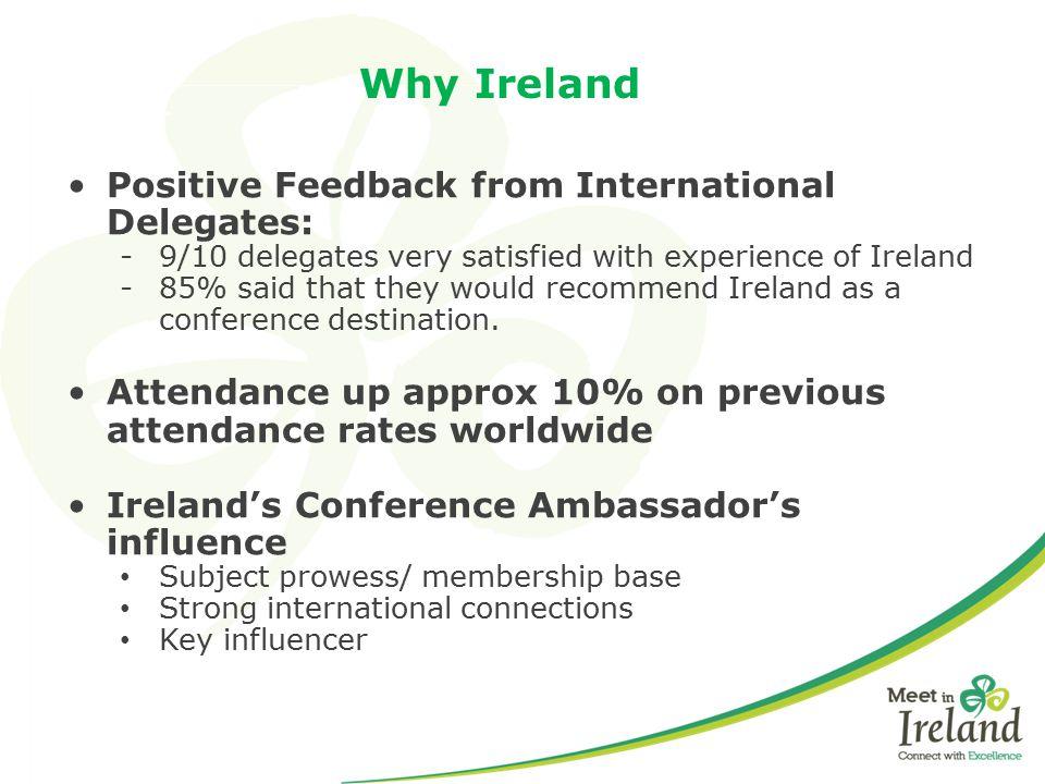 Why Ireland Positive Feedback from International Delegates: