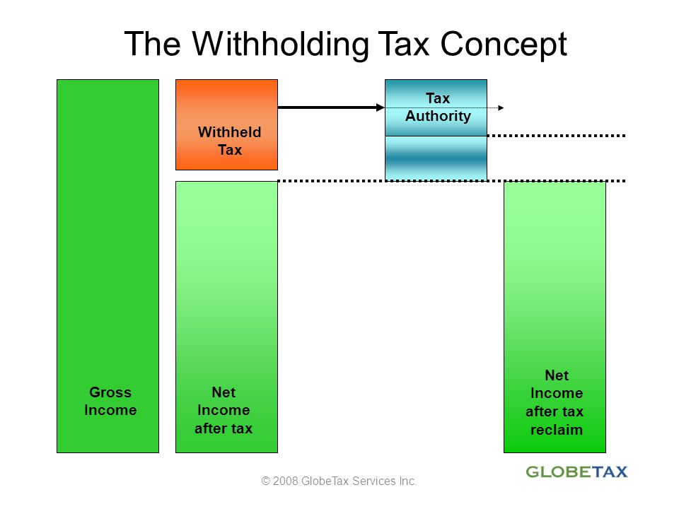 The Withholding Tax Concept