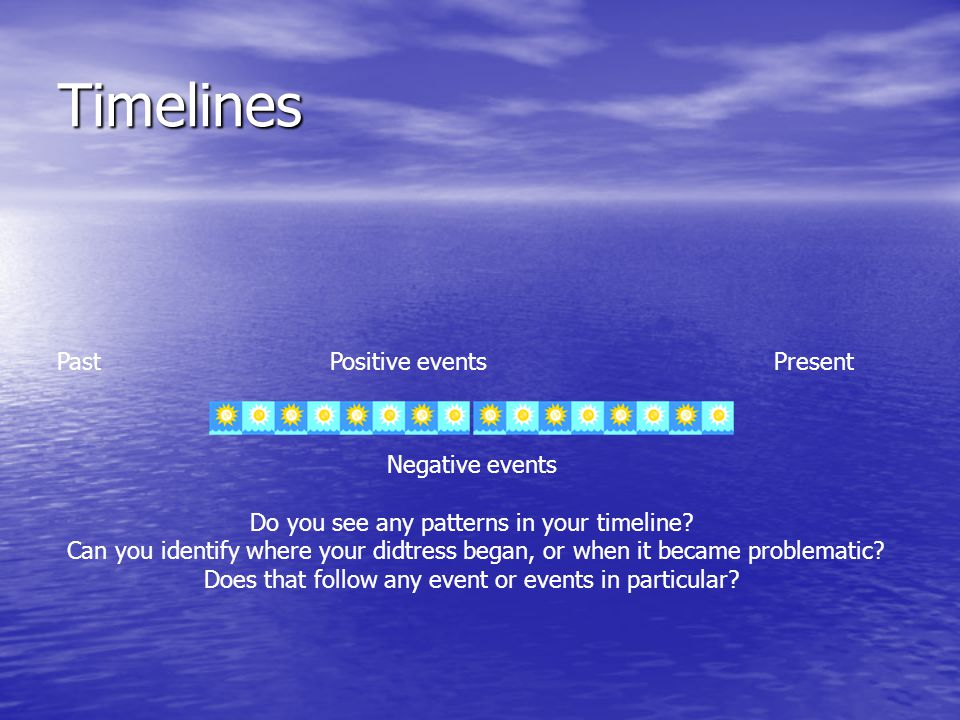 Timelines Negative events Past Positive events Present