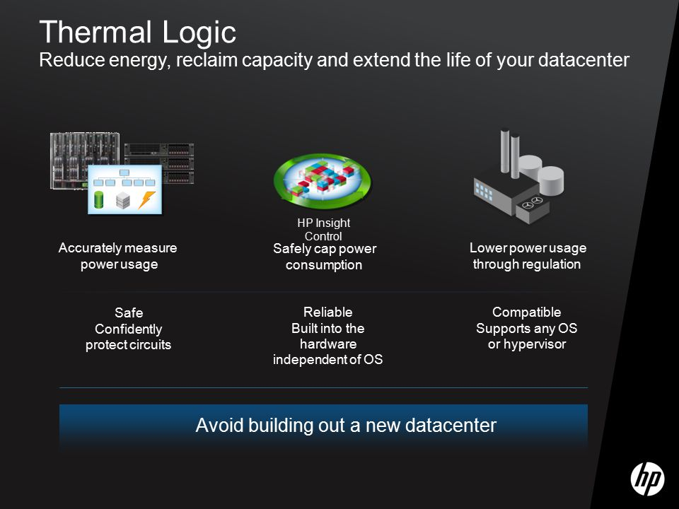 Thermal Logic Reduce energy, reclaim capacity and extend the life of your datacenter. HP Insight Control.