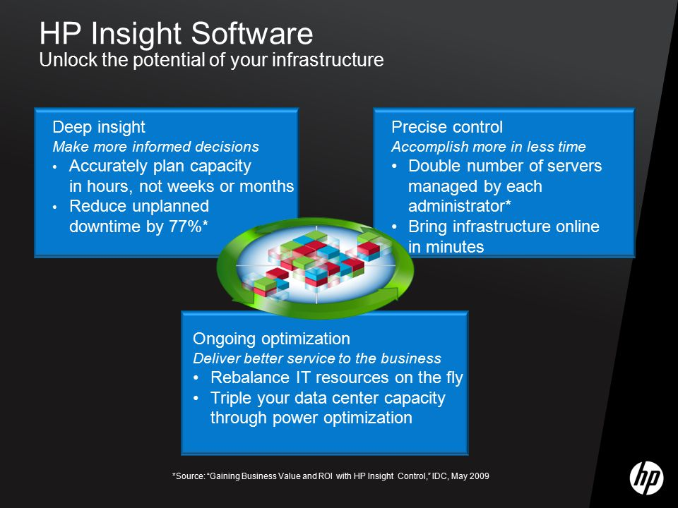 HP Insight Software Unlock the potential of your infrastructure
