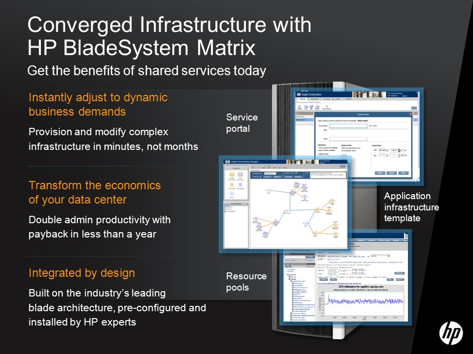 Converged Infrastructure with HP BladeSystem Matrix