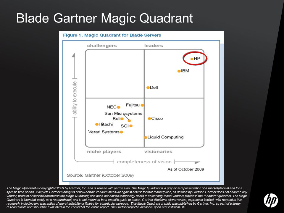 Blade Gartner Magic Quadrant