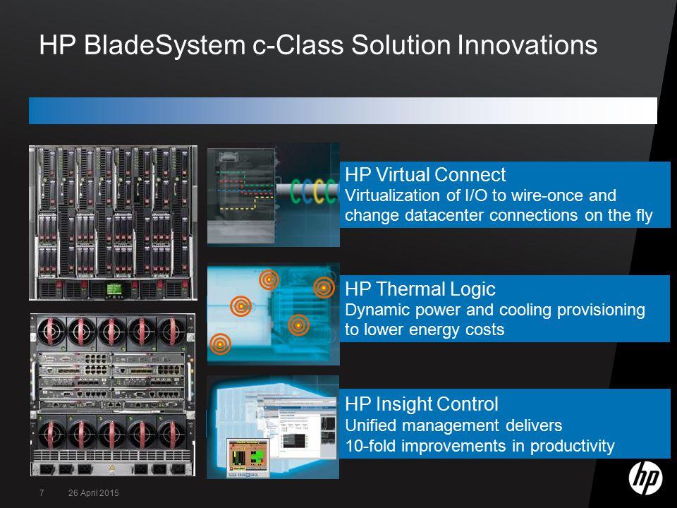 HP BladeSystem c-Class Solution Innovations
