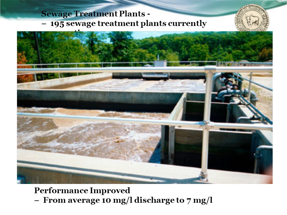 Sewage Treatment Plants -