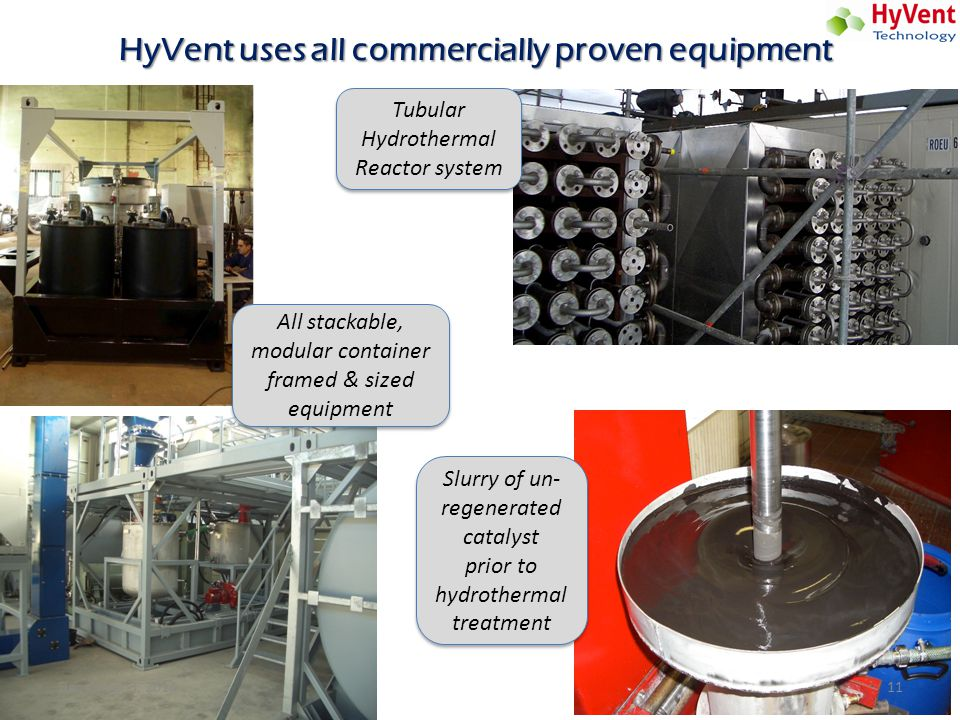 HyVent uses all commercially proven equipment