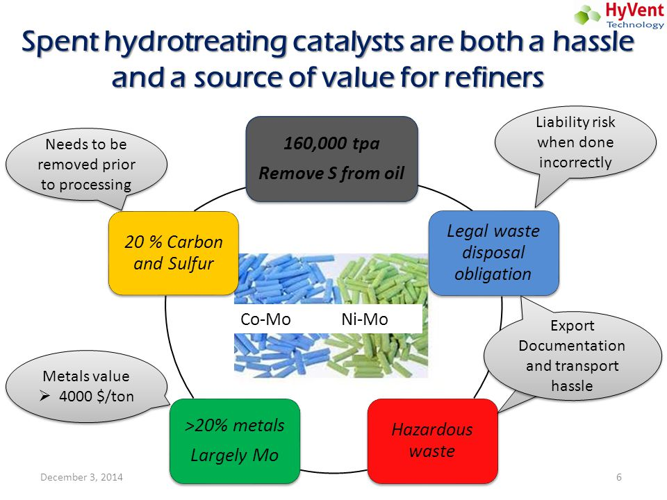 Spent hydrotreating catalysts are both a hassle and a source of value for refiners