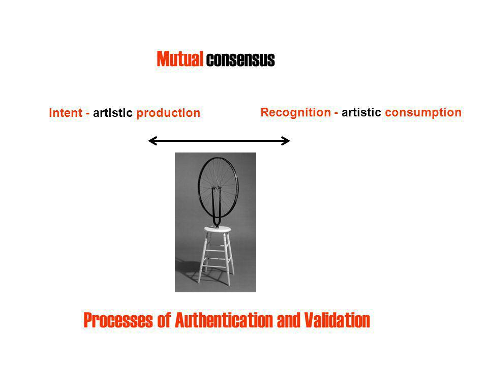 Processes of Authentication and Validation