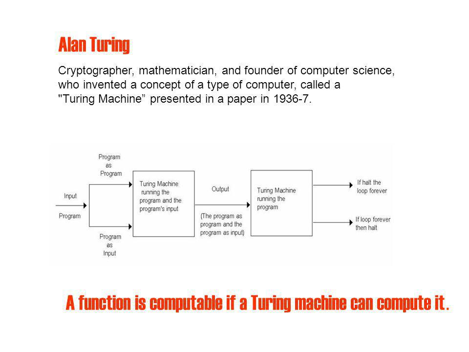 A function is computable if a Turing machine can compute it.