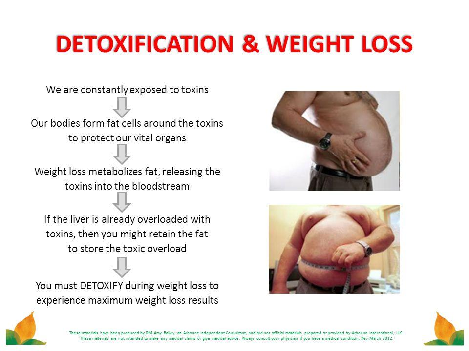 DETOXIFICATION & WEIGHT LOSS