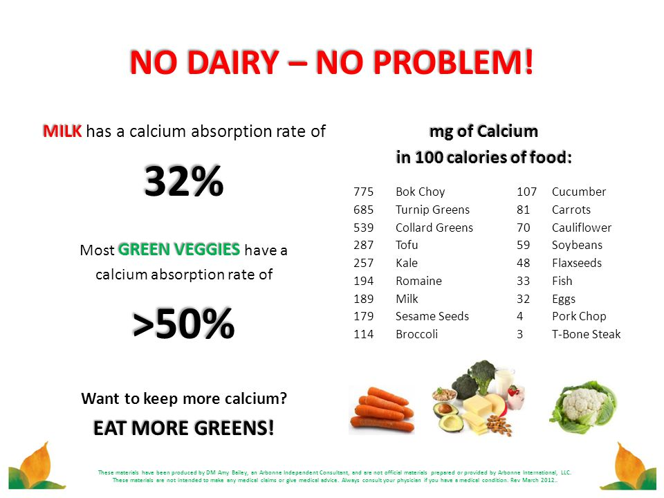 Want to keep more calcium mg of Calcium in 100 calories of food: