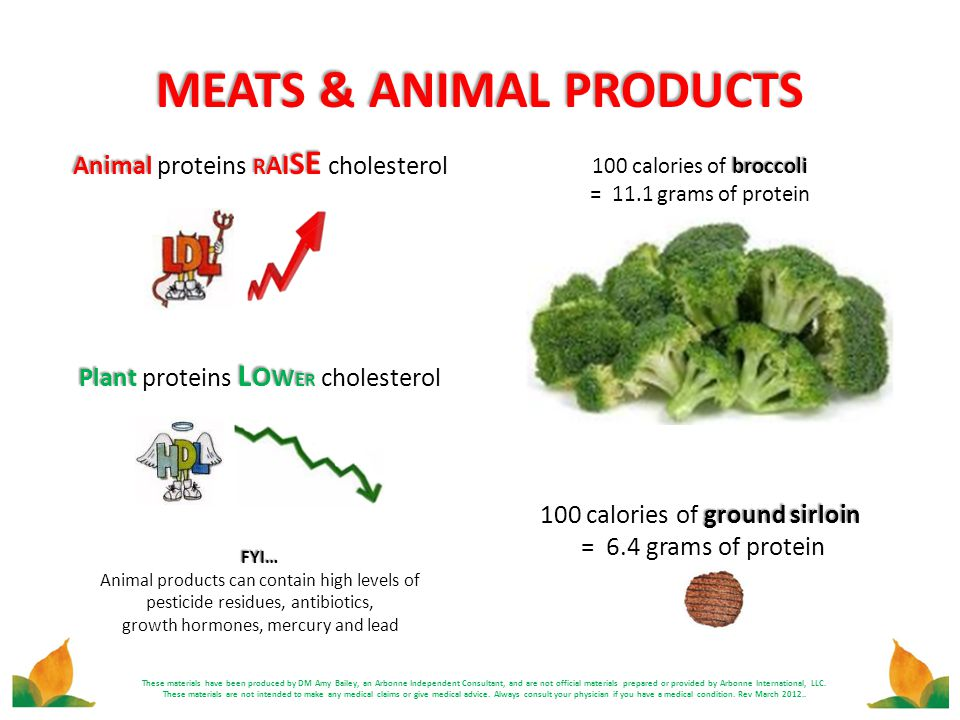 MEATS & ANIMAL PRODUCTS