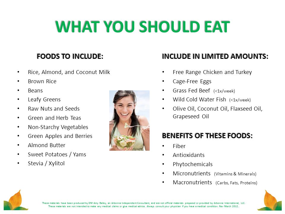 WHAT YOU SHOULD EAT FOODS TO INCLUDE: INCLUDE IN LIMITED AMOUNTS: