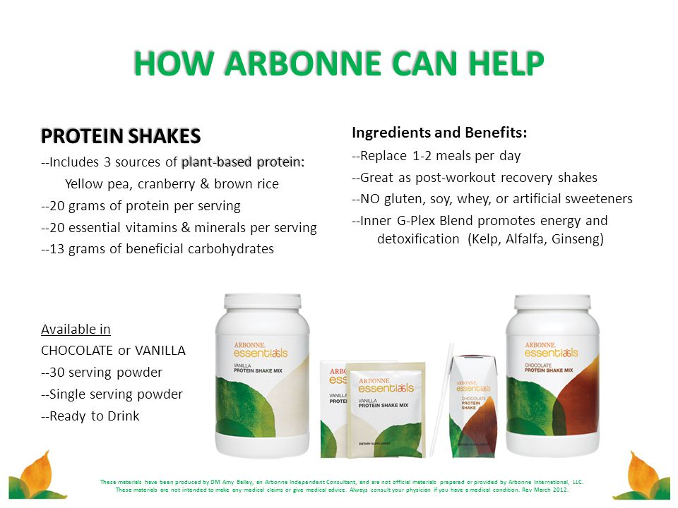 HOW ARBONNE CAN HELP PROTEIN SHAKES Ingredients and Benefits: