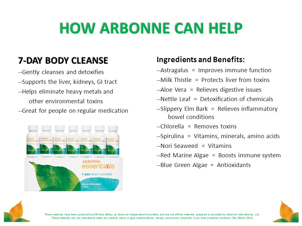 HOW ARBONNE CAN HELP 7-DAY BODY CLEANSE Ingredients and Benefits: