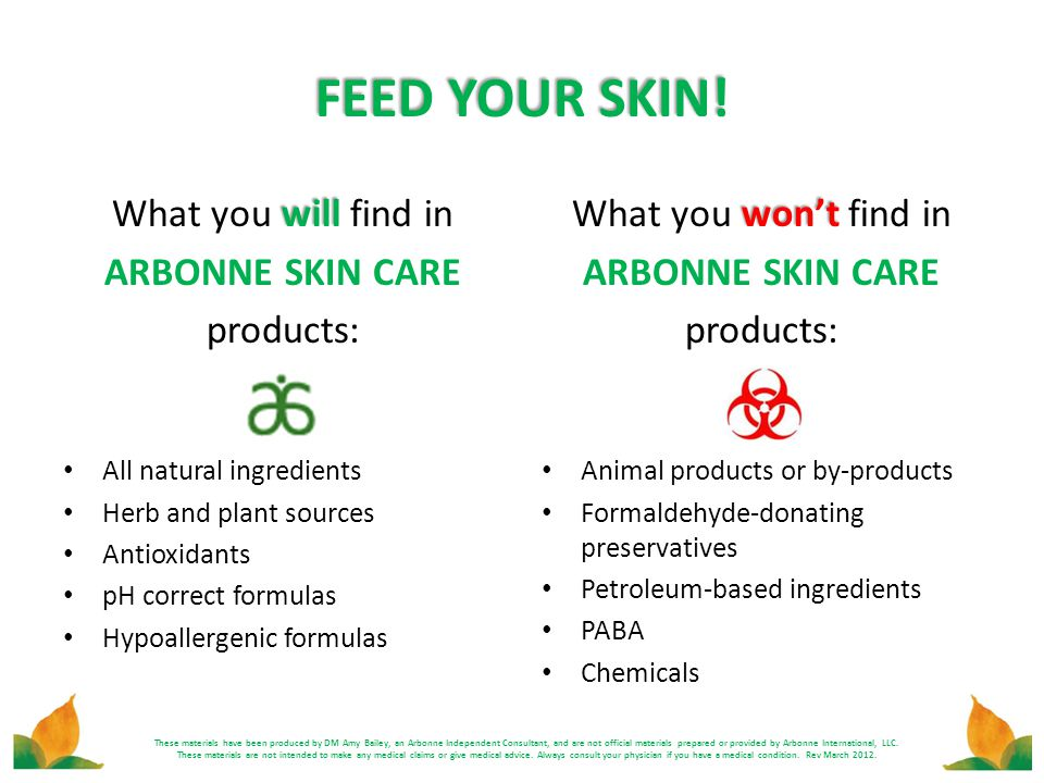 FEED YOUR SKIN! What you will find in ARBONNE SKIN CARE products: