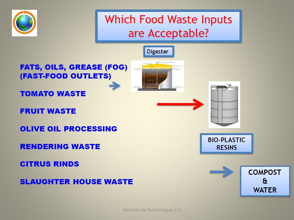 Which Food Waste Inputs are Acceptable