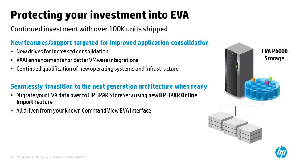 Protecting your investment into EVA