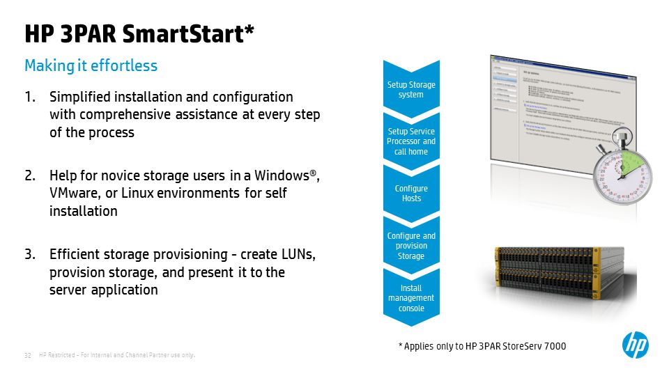 HP 3PAR SmartStart* Making it effortless