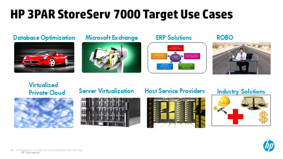 HP 3PAR StoreServ 7000 Target Use Cases