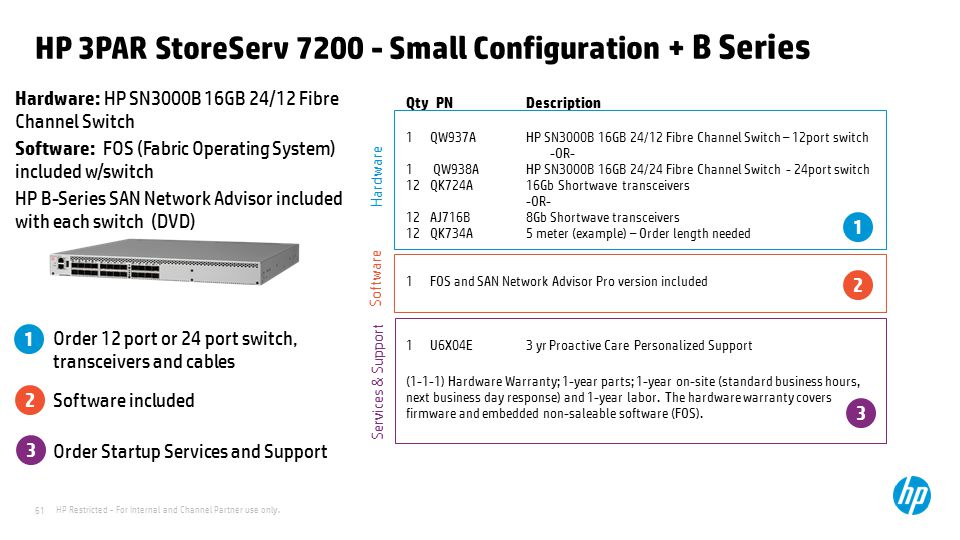 HP 3PAR StoreServ 7200 - Small Configuration + B Series
