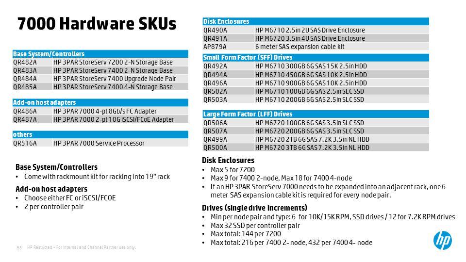 7000 Hardware SKUs Disk Enclosures Base System/Controllers