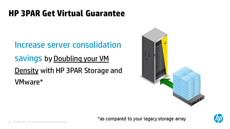 HP 3PAR Get Virtual Guarantee