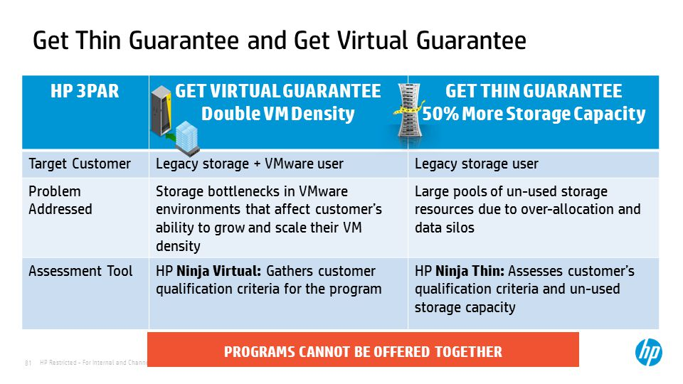 50% More Storage Capacity PROGRAMS CANNOT BE OFFERED TOGETHER