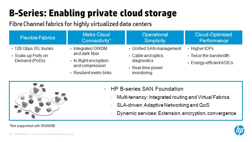 B-Series: Enabling private cloud storage