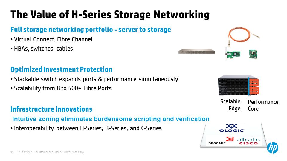The Value of H-Series Storage Networking