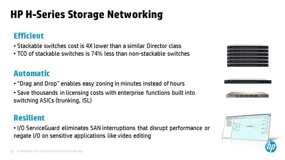 HP H-Series Storage Networking